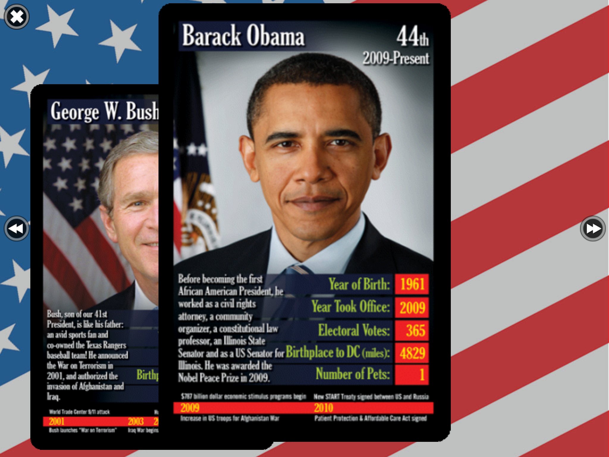 Top trumps us presidents and most powerful on pinterest